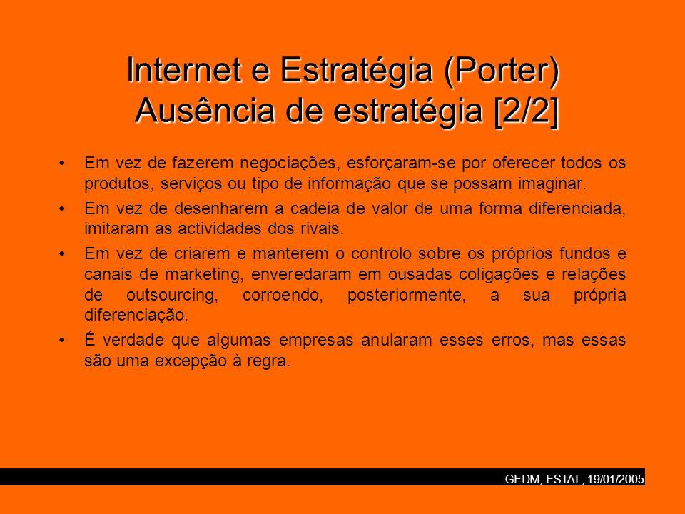 Internet e Estratégia (Porter) Ausência de estratégia [2/2]